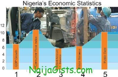 nigeria foreign reserves drop