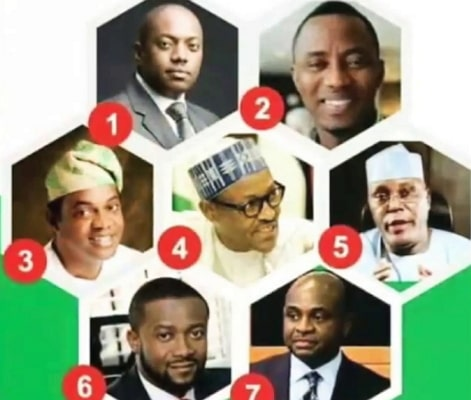 nigerian presidential election 2019 candidates list