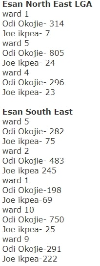 odi okojie election results cancelled