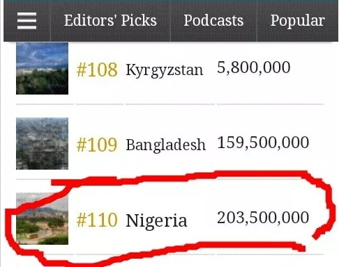 nigeria best country business forbes 2019 list
