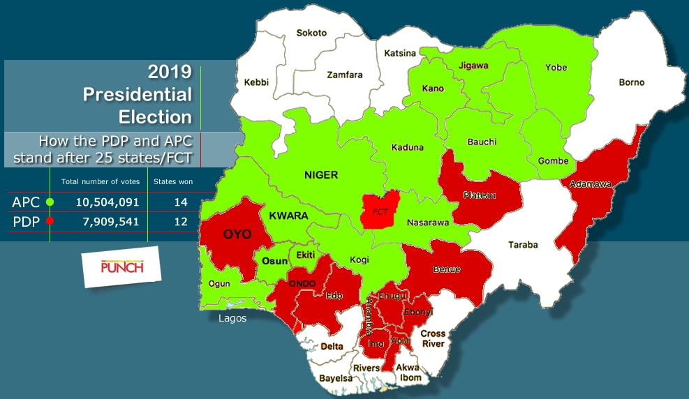 inec official results 2019