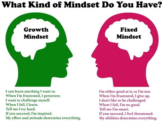 mindset quotes