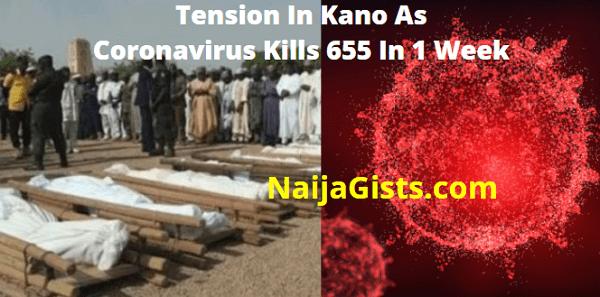 coronavirus kills 655 kano one week